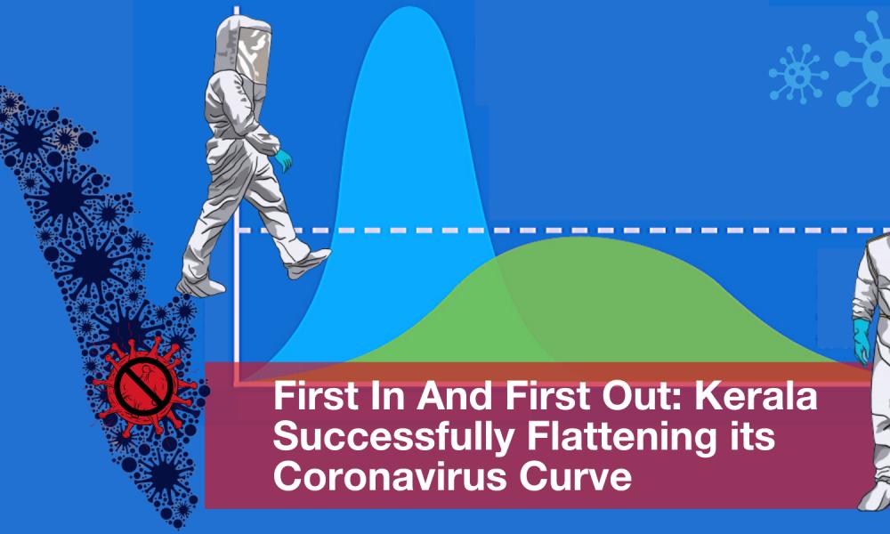 coronavirus kerala